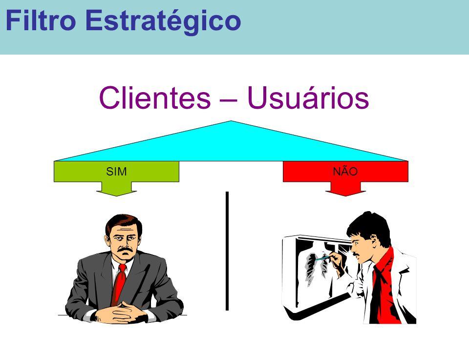 SIMNÃO Clientes – Usuários Filtro Estratégico
