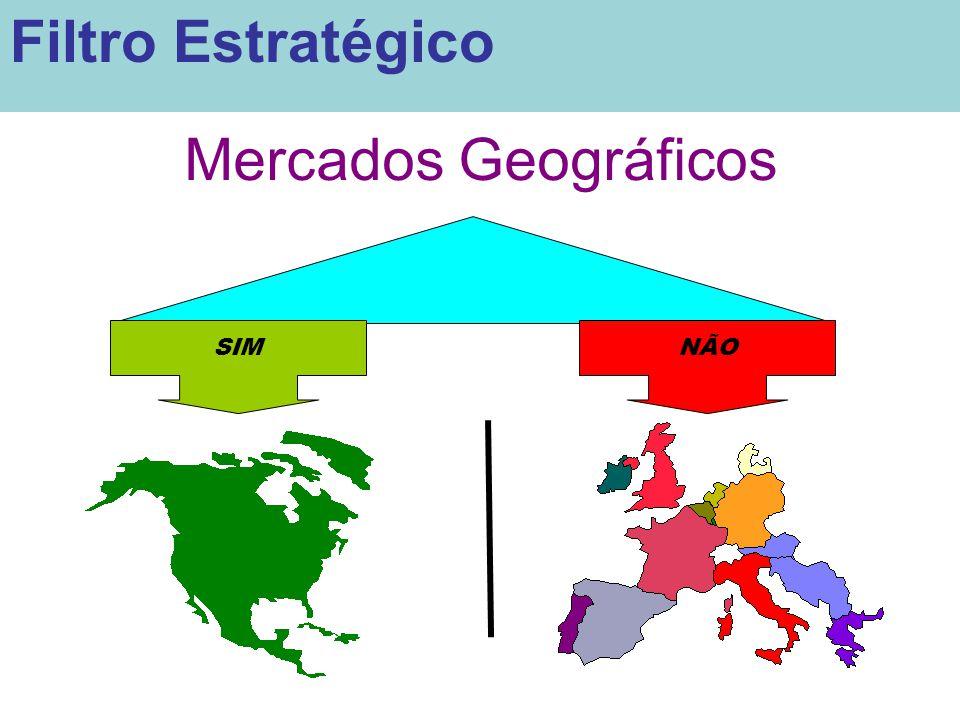 Mercados Geográficos SIMNÃO Filtro Estratégico