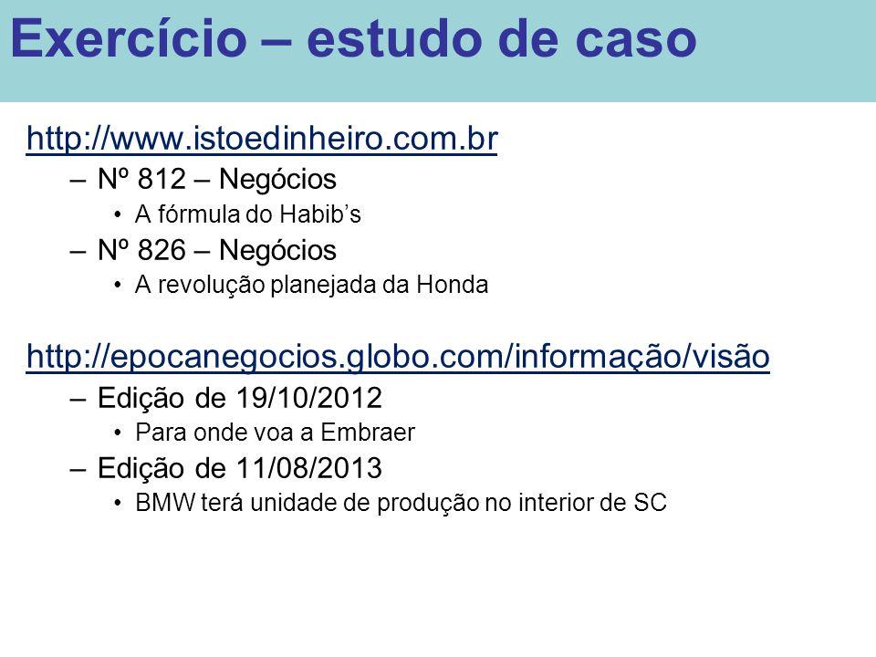http://www.istoedinheiro.com.br –Nº 812 – Negócios A fórmula do Habib's –Nº 826 – Negócios A revolução planejada da Honda http://epocanegocios.globo.c