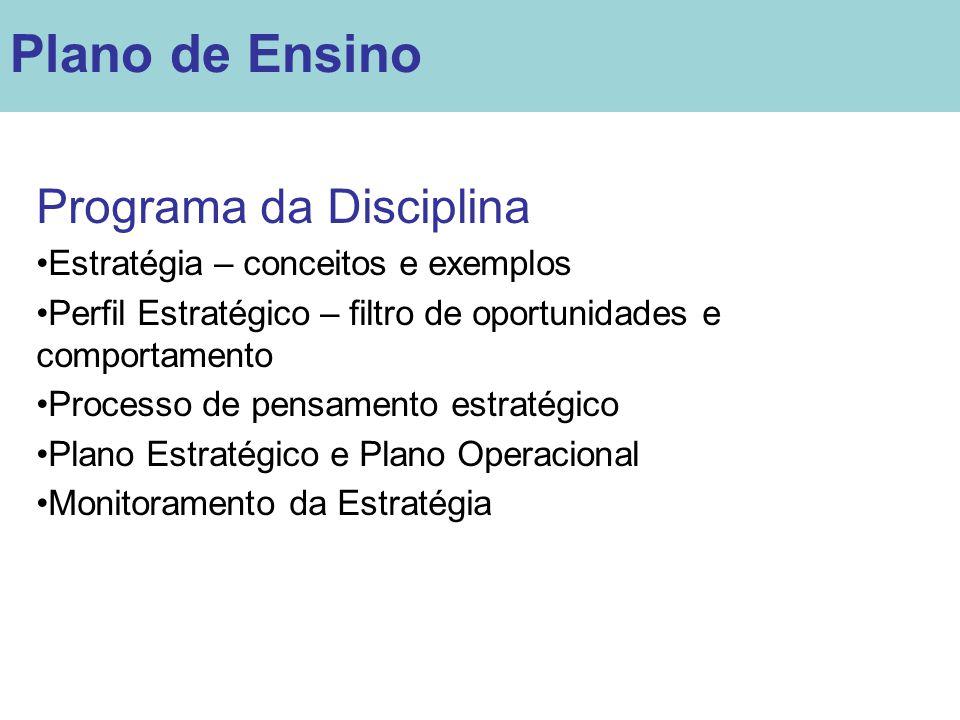 Programa da Disciplina Estratégia – conceitos e exemplos Perfil Estratégico – filtro de oportunidades e comportamento Processo de pensamento estratégi