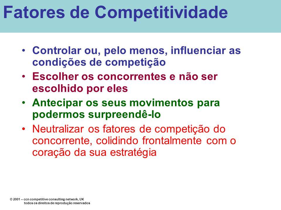 Controlar ou, pelo menos, influenciar as condições de competição Escolher os concorrentes e não ser escolhido por eles Antecipar os seus movimentos pa