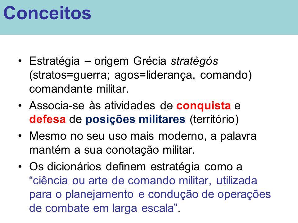 Conceitos Estratégia – origem Grécia stratègós (stratos=guerra; agos=liderança, comando) comandante militar. Associa-se às atividades de conquista e d