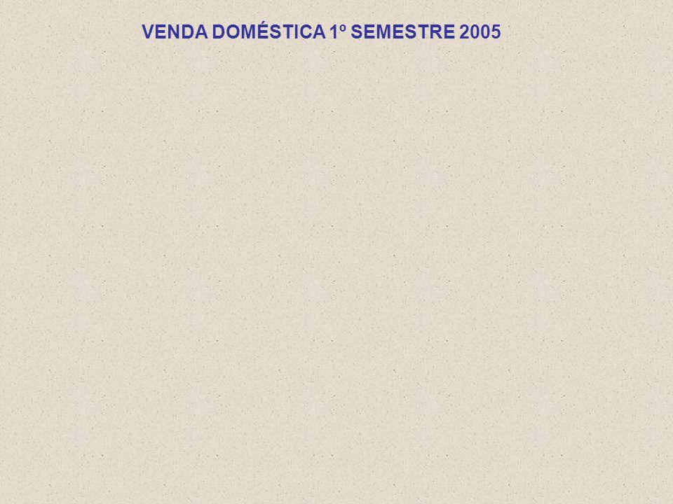 VENDA DOMÉSTICA 1º SEMESTRE 2005