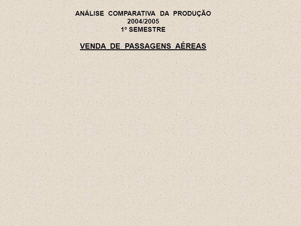 ANÁLISE COMPARATIVA DA PRODUÇÃO 2004/2005 1º SEMESTRE VENDA DE PASSAGENS AÉREAS