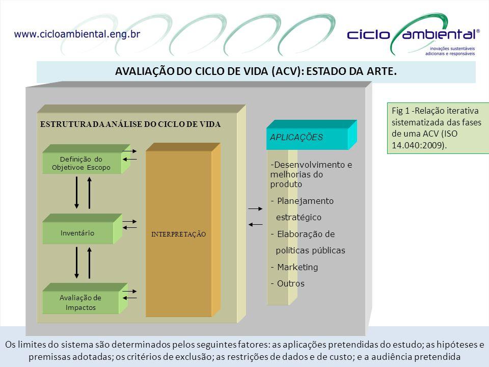 AVALIAÇÃO DO CICLO DE VIDA (ACV): ESTADO DA ARTE. 11/20 Os limites do sistema são determinados pelos seguintes fatores: as aplicações pretendidas do e