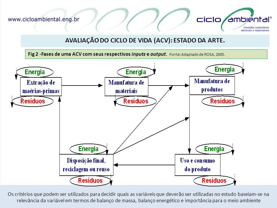 AVALIAÇÃO DO CICLO DE VIDA (ACV): ESTADO DA ARTE. 12/20 Os critérios que podem ser utilizados para decidir quais as variáveis que deverão ser utilizad
