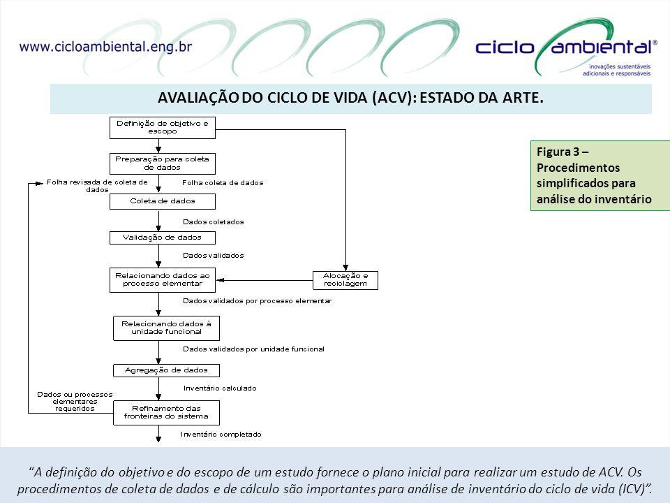 """AVALIAÇÃO DO CICLO DE VIDA (ACV): ESTADO DA ARTE. 13/20 """"A definição do objetivo e do escopo de um estudo fornece o plano inicial para realizar um est"""