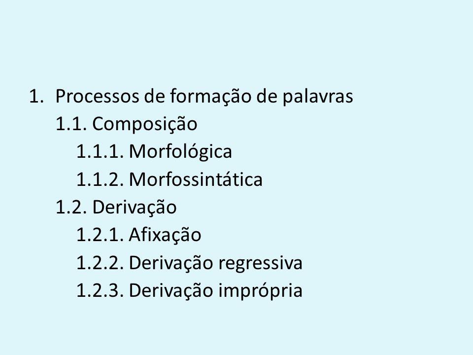 1.Processos de formação de palavras 1.1.Composição 1.1.1.