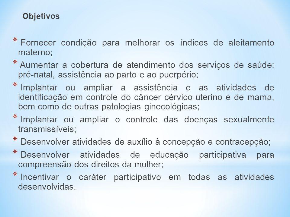 Objetivos * Fornecer condição para melhorar os índices de aleitamento materno; * Aumentar a cobertura de atendimento dos serviços de saúde: pré-natal,