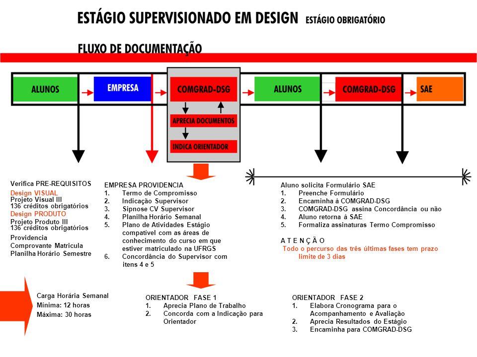Verifica PRE-REQUISITOS Design VISUAL Projeto Visual III 136 créditos obrigatórios Design PRODUTO Projeto Produto III 136 créditos obrigatórios Provid