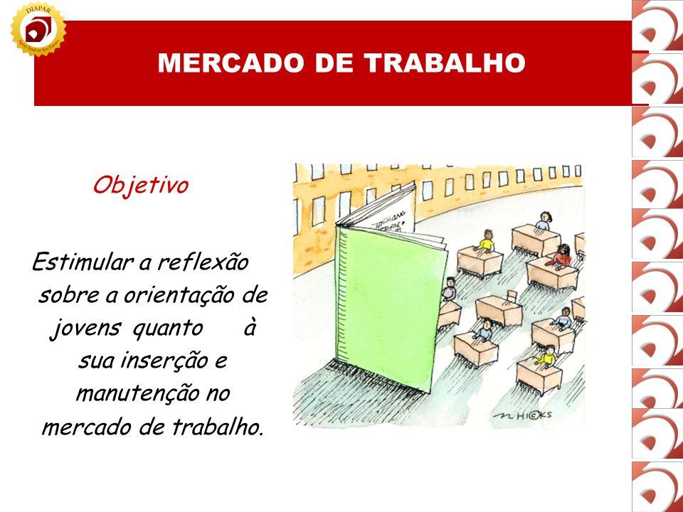 MERCADO DE TRABALHO DEMANDA 23 OFERTA MERCADO DE TRABALHO