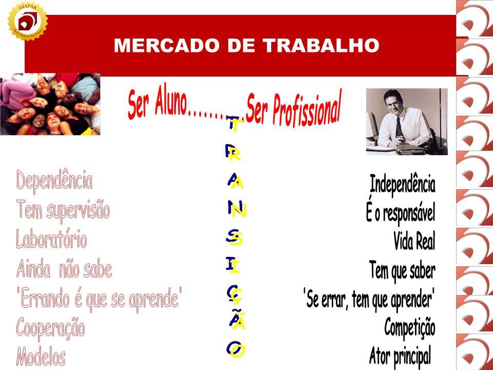 24 MERCADO DE TRABALHO