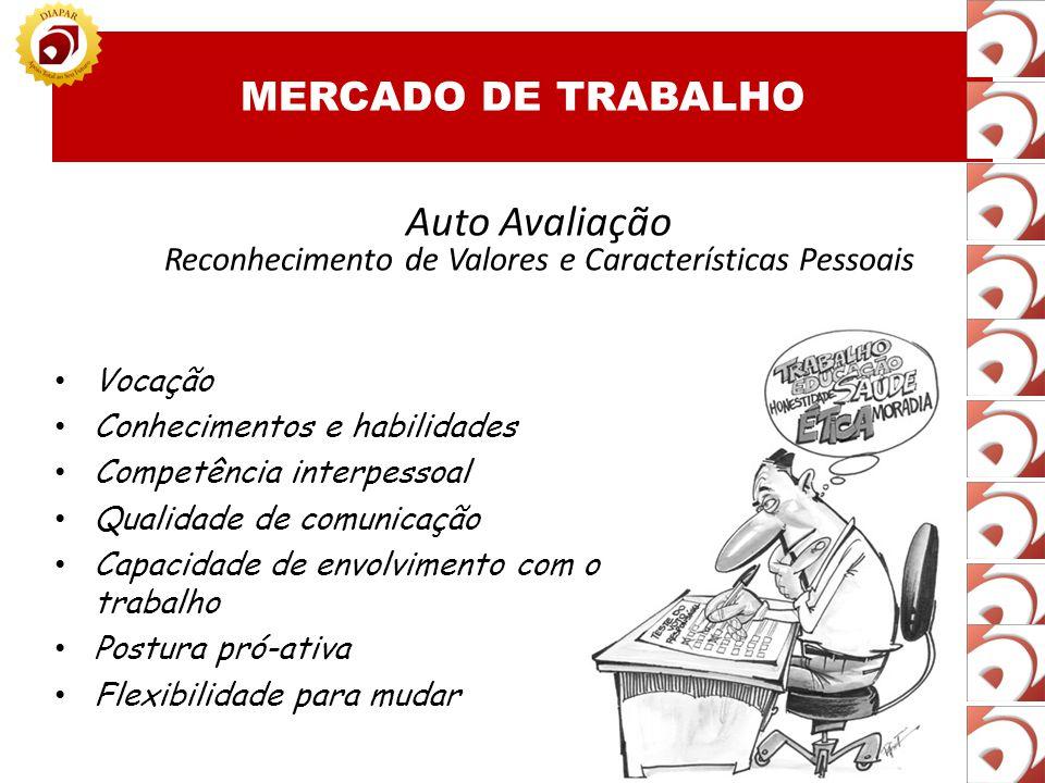 MERCADO DE TRABALHO Sites de vagas
