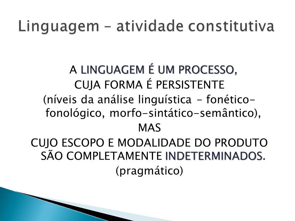 LINGUAGEM É UM PROCESSO A LINGUAGEM É UM PROCESSO, CUJA FORMA É PERSISTENTE (níveis da análise linguística - fonético- fonológico, morfo-sintático-sem