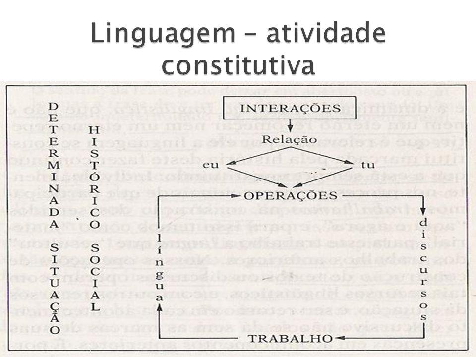 TRABALHO LINGUISTICO-COGNITIVO CONTÍNUO E FLUÍDO (GERALDI, 1991)