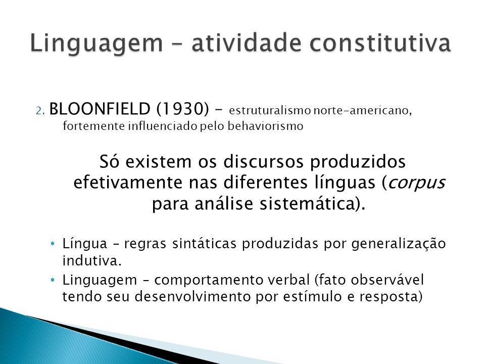 2. BLOONFIELD (1930) – estruturalismo norte-americano, fortemente influenciado pelo behaviorismo Só existem os discursos produzidos efetivamente nas d