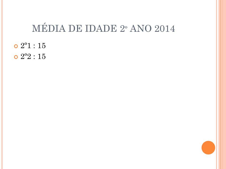 MÉDIA DE IDADE 2 º ANO 2014 2º1 : 15 2º2 : 15