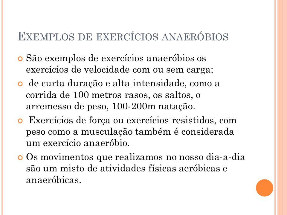 E XEMPLOS DE EXERCÍCIOS ANAERÓBIOS São exemplos de exercícios anaeróbios os exercícios de velocidade com ou sem carga; de curta duração e alta intensidade, como a corrida de 100 metros rasos, os saltos, o arremesso de peso, 100-200m natação.