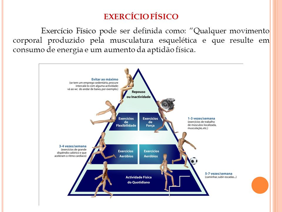 EXERCÍCIO FÍSICO Exercício Físico Exercício Físico pode ser definida como: Qualquer movimento corporal produzido pela musculatura esquelética e que resulte em consumo de energia e um aumento da aptidão física.