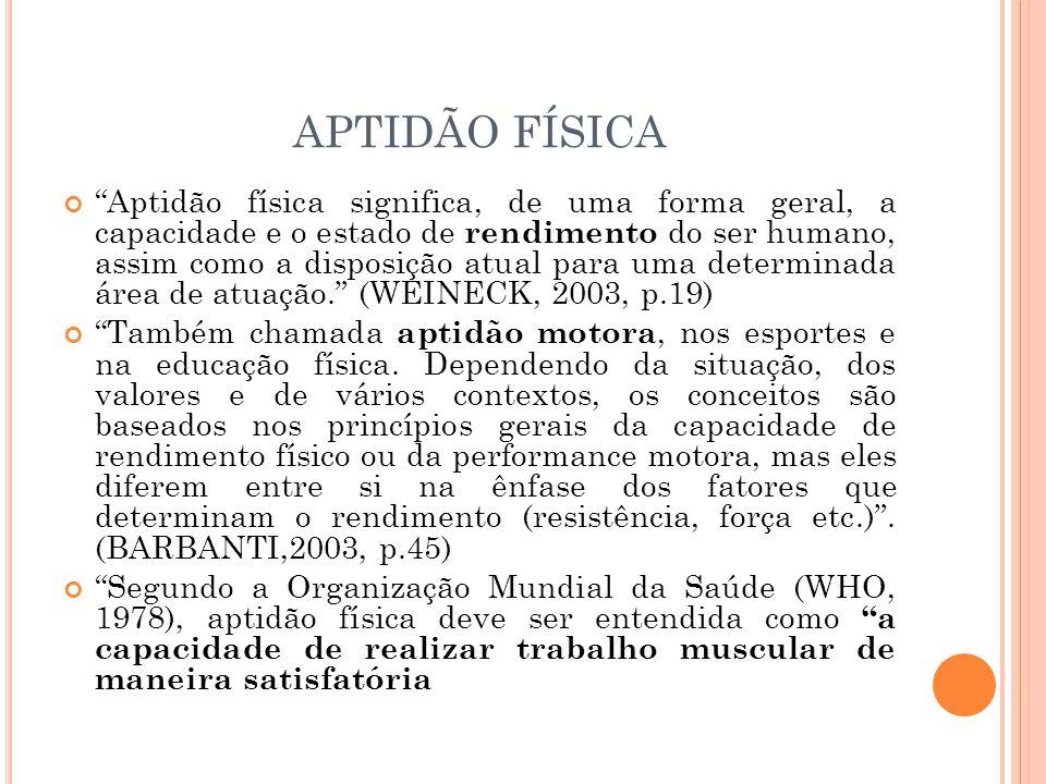 FATORES DE RISCO/RELAÇÃO SAÚDE Secundádios ou alteráveis: 1.