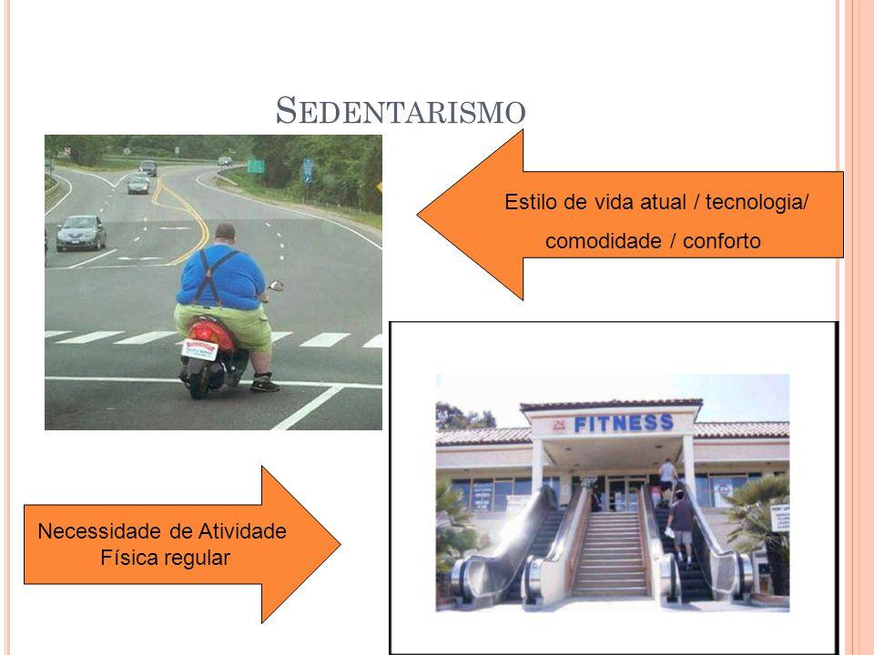 S EDENTARISMO Estilo de vida atual / tecnologia/ comodidade / conforto Necessidade de Atividade Física regular