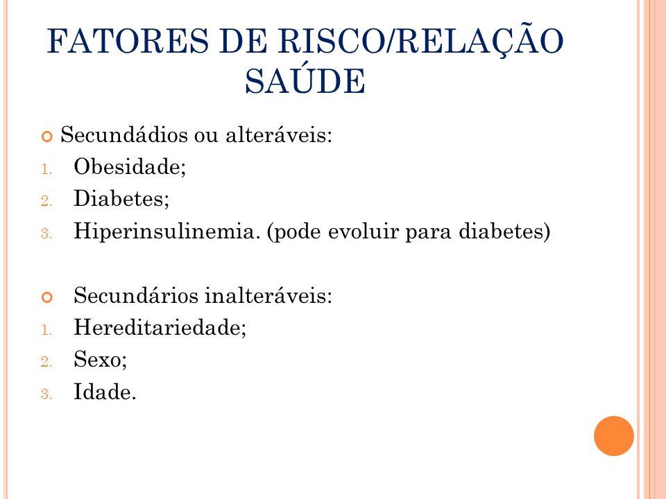 FATORES DE RISCO/RELAÇÃO SAÚDE Secundádios ou alteráveis: 1. Obesidade; 2. Diabetes; 3. Hiperinsulinemia. (pode evoluir para diabetes) Secundários ina