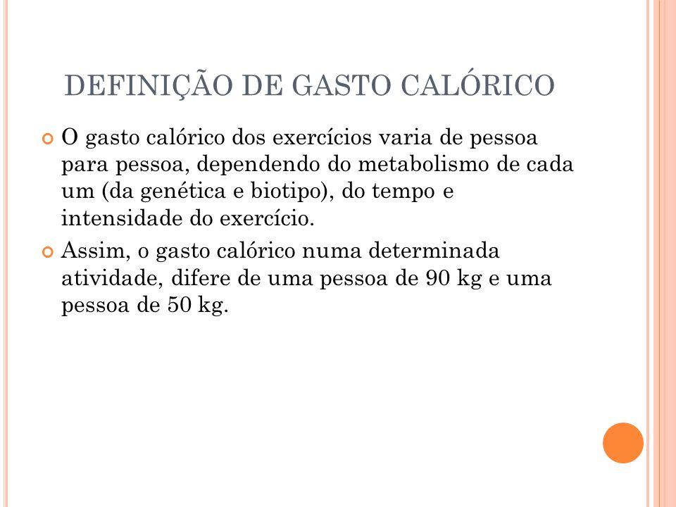 DEFINIÇÃO DE GASTO CALÓRICO O gasto calórico dos exercícios varia de pessoa para pessoa, dependendo do metabolismo de cada um (da genética e biotipo), do tempo e intensidade do exercício.