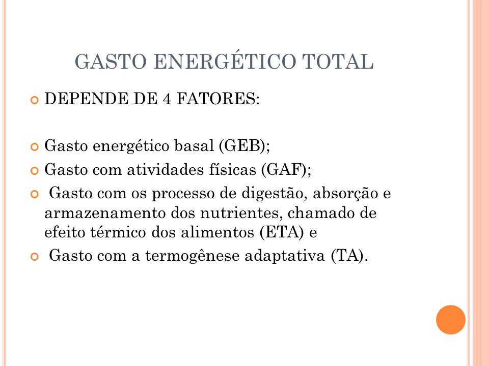GASTO ENERGÉTICO TOTAL DEPENDE DE 4 FATORES: Gasto energético basal (GEB); Gasto com atividades físicas (GAF); Gasto com os processo de digestão, absorção e armazenamento dos nutrientes, chamado de efeito térmico dos alimentos (ETA) e Gasto com a termogênese adaptativa (TA).