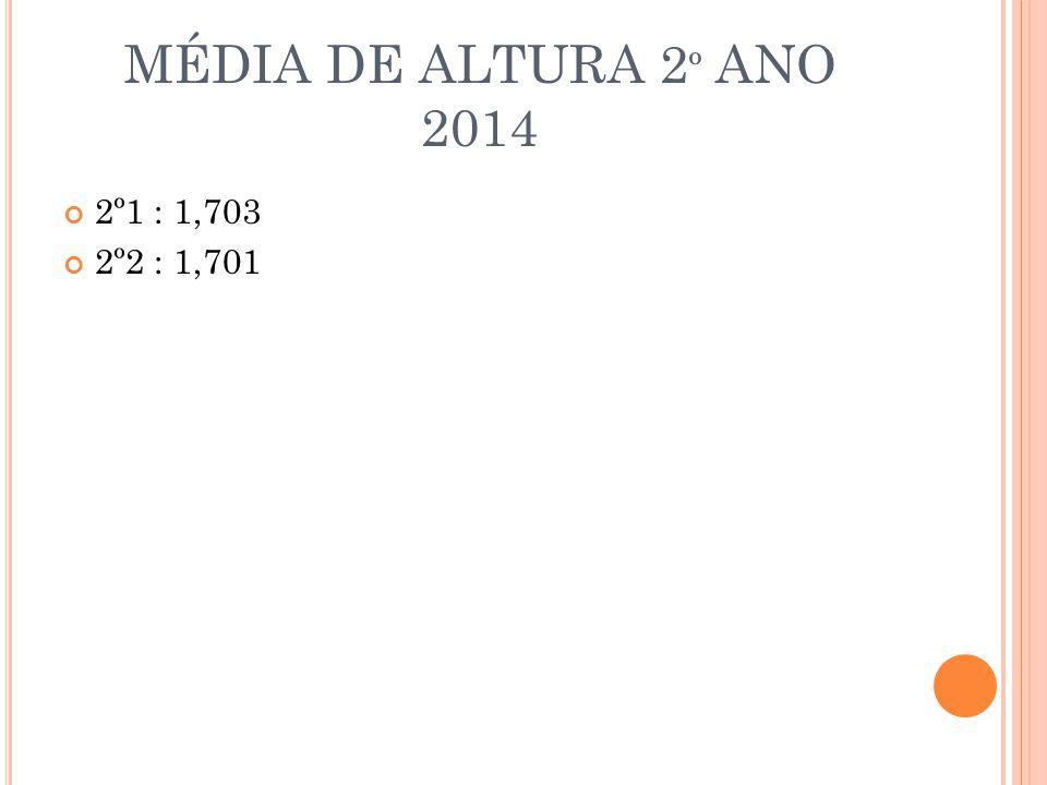 MÉDIA DE ALTURA 2 º ANO 2014 2º1 : 1,703 2º2 : 1,701