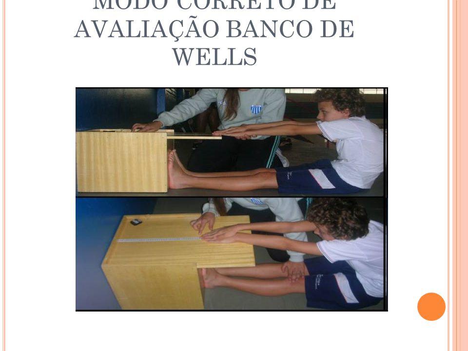 MODO CORRETO DE AVALIAÇÃO BANCO DE WELLS