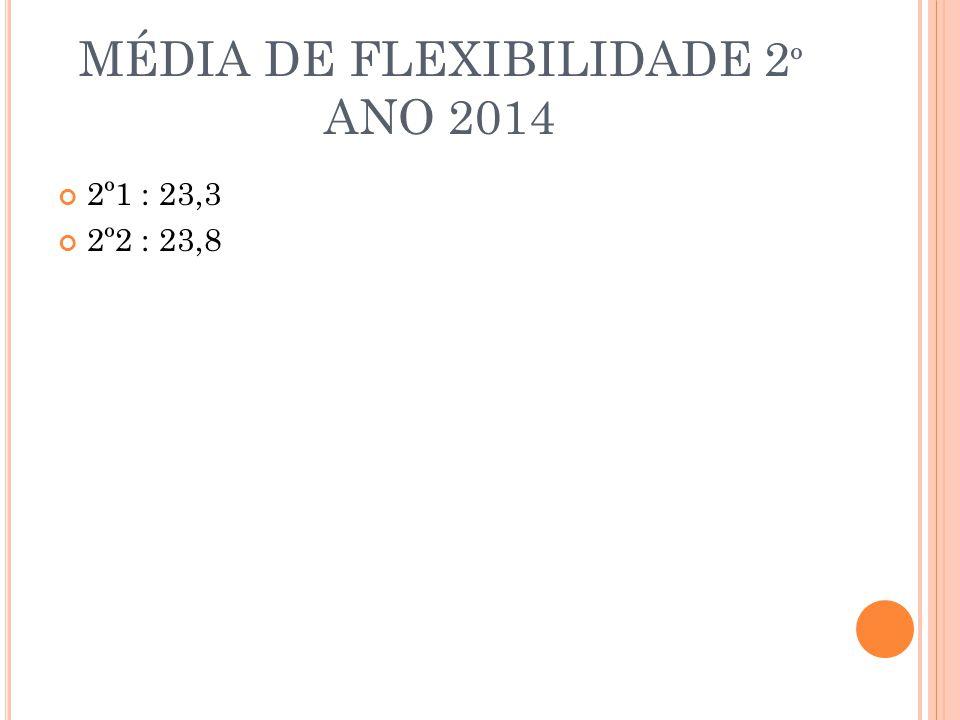 MÉDIA DE FLEXIBILIDADE 2 º ANO 2014 2º1 : 23,3 2º2 : 23,8