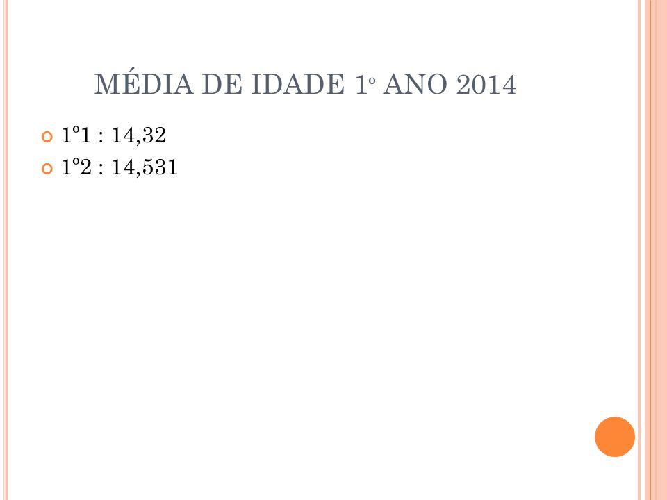 MÉDIA DE IDADE 1 º ANO 2014 1º1 : 14,32 1º2 : 14,531