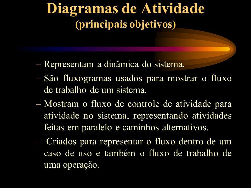 Diagramas de Atividade (principais objetivos) –Representam a dinâmica do sistema. –São fluxogramas usados para mostrar o fluxo de trabalho de um siste