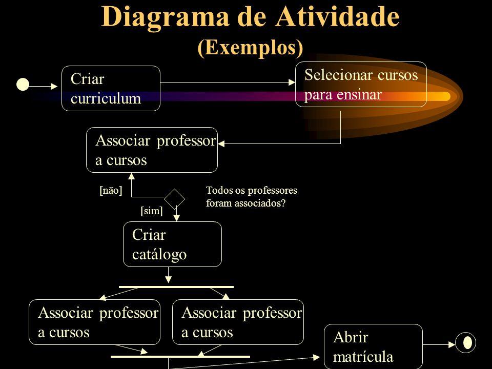 Diagrama de Atividade (Exemplos) Criar curriculum Todos os professores foram associados? [sim] [não] Selecionar cursos para ensinar Associar professor