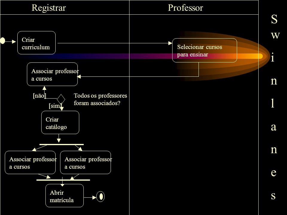 Selecionar cursos para ensinar Criar curriculum Todos os professores foram associados? [sim] [não] Associar professor a cursos Criar catálogo Associar