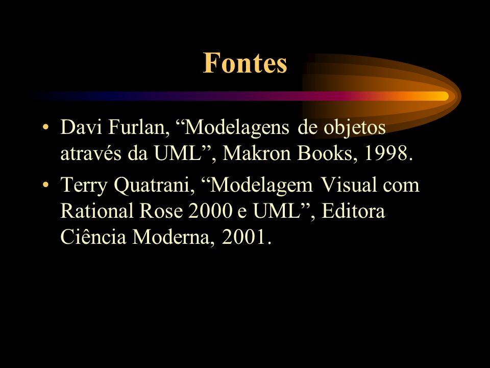 """Fontes Davi Furlan, """"Modelagens de objetos através da UML"""", Makron Books, 1998. Terry Quatrani, """"Modelagem Visual com Rational Rose 2000 e UML"""", Edito"""