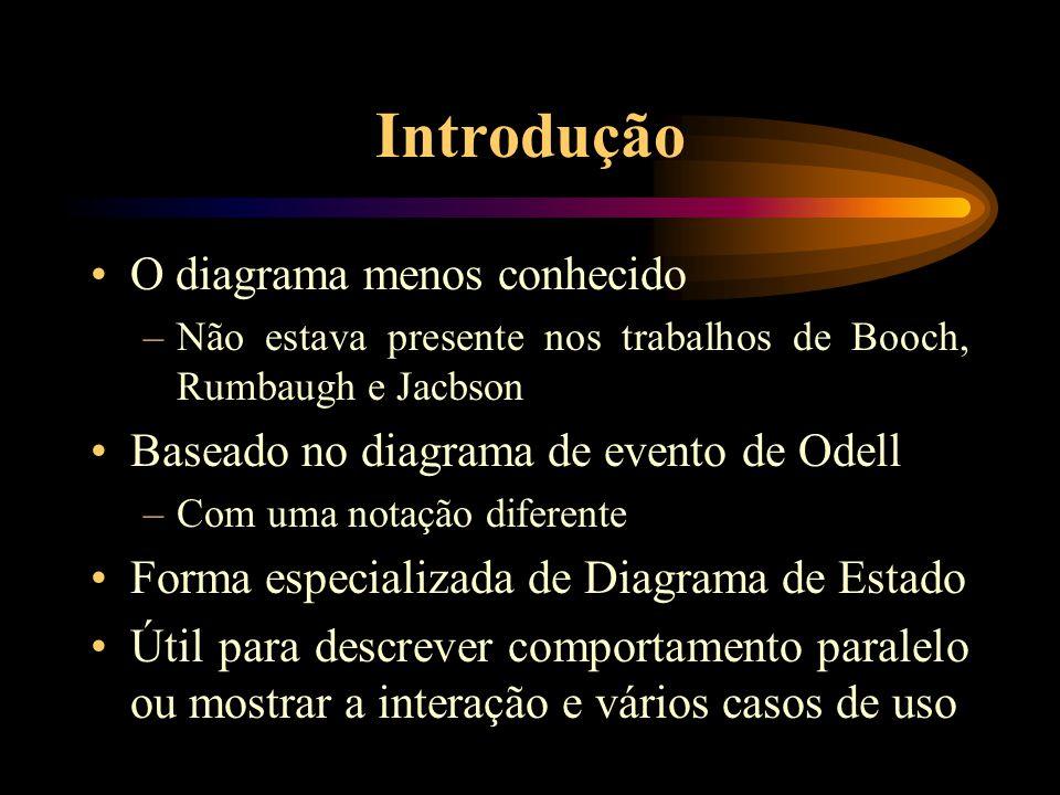 Introdução O diagrama menos conhecido –Não estava presente nos trabalhos de Booch, Rumbaugh e Jacbson Baseado no diagrama de evento de Odell –Com uma
