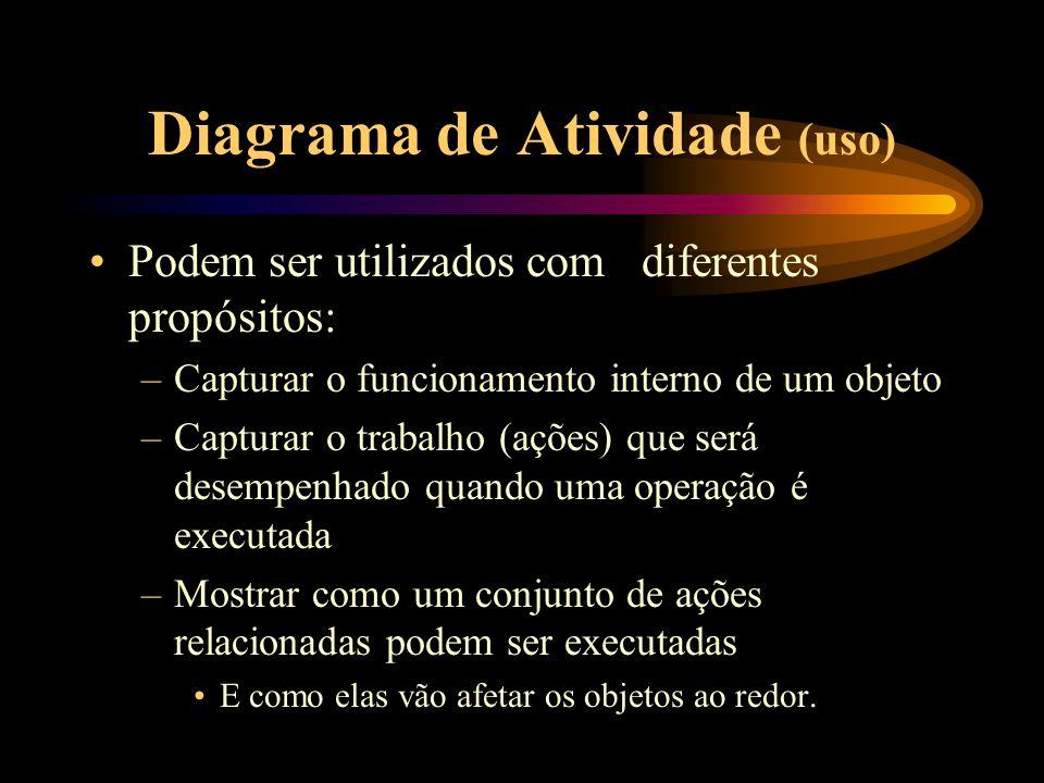 Diagrama de Atividade (uso) Podem ser utilizados com diferentes propósitos: –Capturar o funcionamento interno de um objeto –Capturar o trabalho (ações