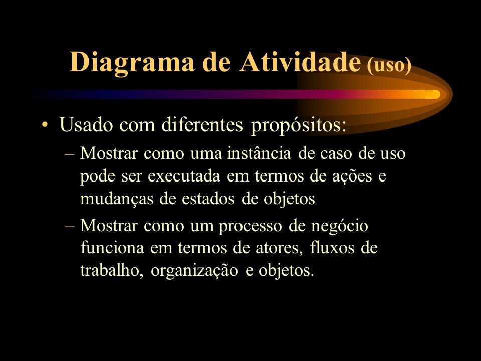 Diagramas de Atividade (principais objetivos) –Representam a dinâmica do sistema.