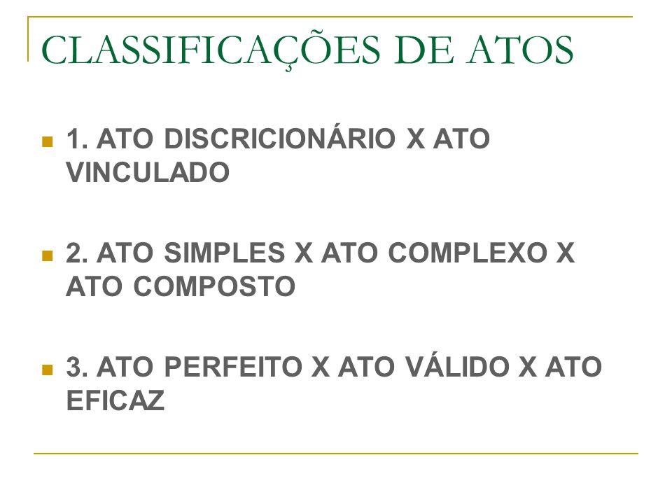 CLASSIFICAÇÕES DE ATOS 1. ATO DISCRICIONÁRIO X ATO VINCULADO 2. ATO SIMPLES X ATO COMPLEXO X ATO COMPOSTO 3. ATO PERFEITO X ATO VÁLIDO X ATO EFICAZ