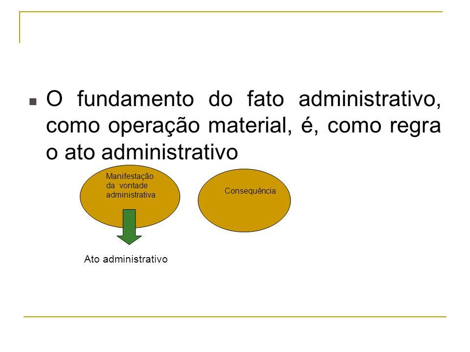O fundamento do fato administrativo, como operação material, é, como regra o ato administrativo Manifestação da vontade administrativa Consequência Ato administrativo