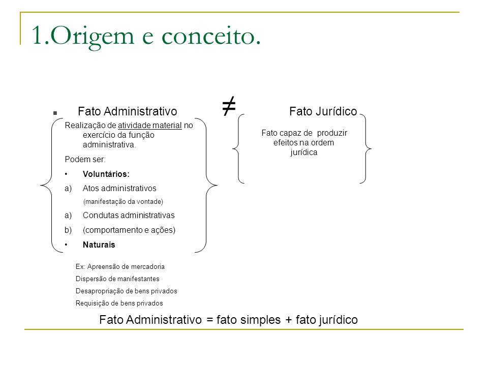 1.Origem e conceito. Fato Administrativo ≠ Fato Jurídico Fato capaz de produzir efeitos na ordem jurídica Realização de atividade material no exercíci