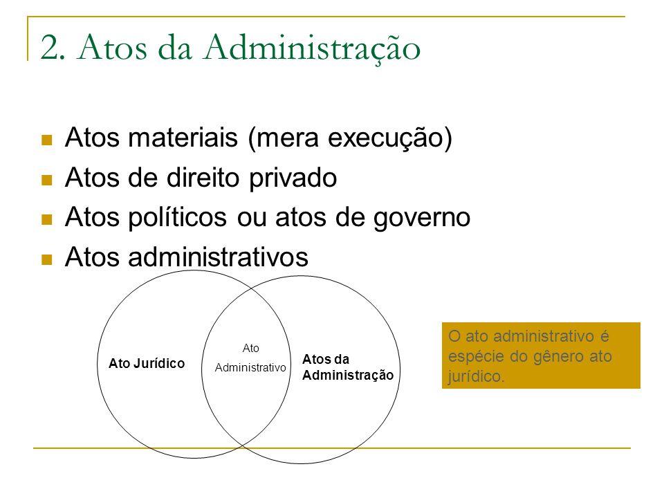 2. Atos da Administração Atos materiais (mera execução) Atos de direito privado Atos políticos ou atos de governo Atos administrativos Ato Administrat