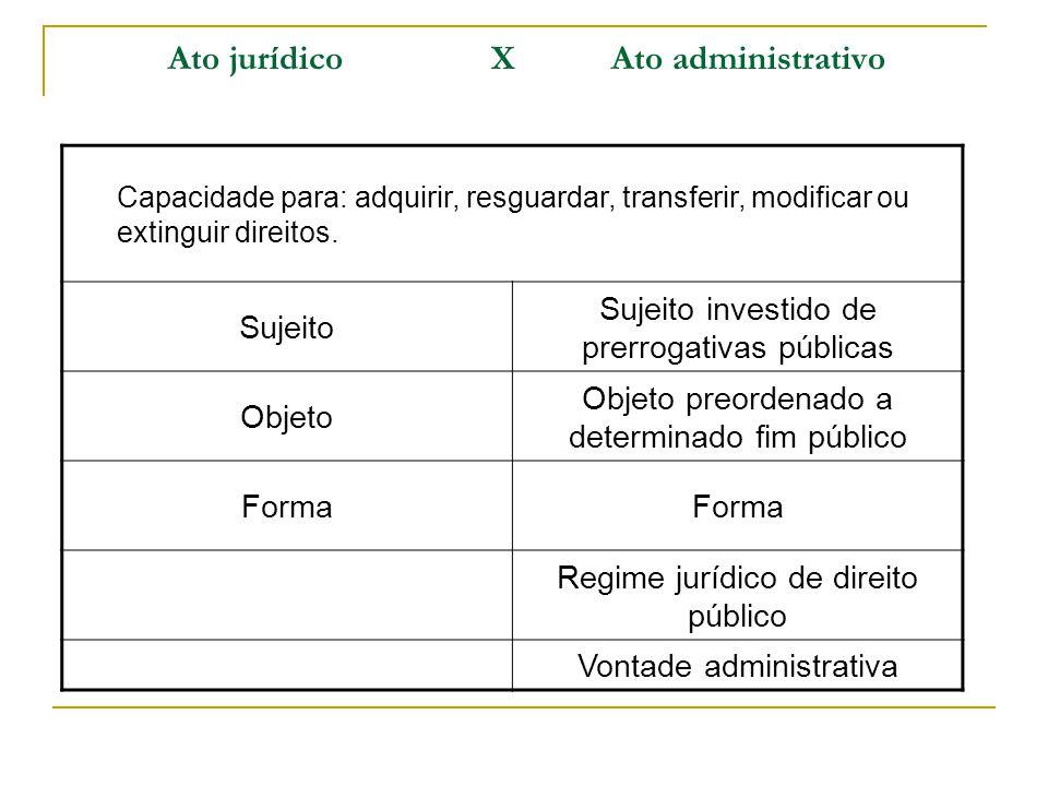 Ato jurídico X Ato administrativo Capacidade para: adquirir, resguardar, transferir, modificar ou extinguir direitos. Sujeito Sujeito investido de pre