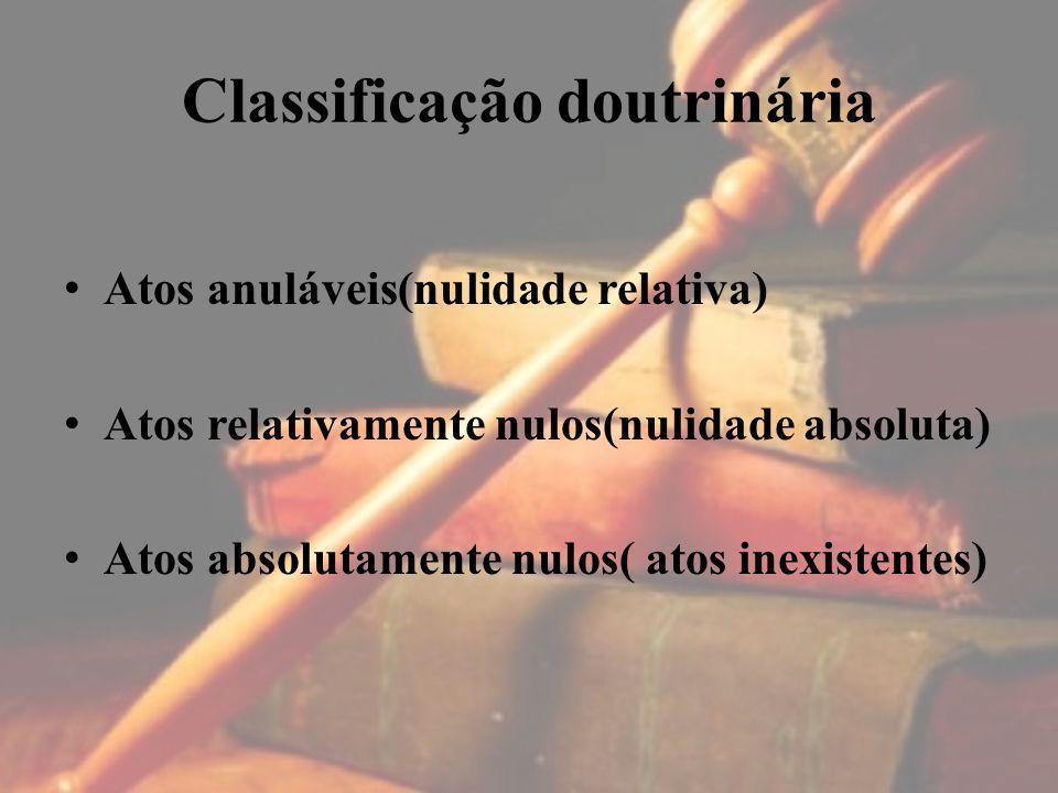 Classificação doutrinária Atos anuláveis(nulidade relativa) Atos relativamente nulos(nulidade absoluta) Atos absolutamente nulos( atos inexistentes)