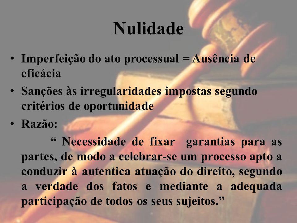 Inexistência jurídica do ato processual Parágrafo único.