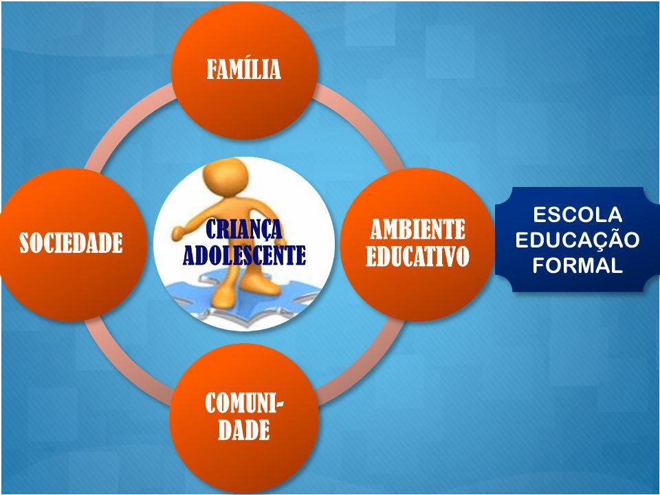 EDUCAÇÃO SOCIAL ADOLESCENTE infracionou SISTEMA SOCIOEDUCATIVO