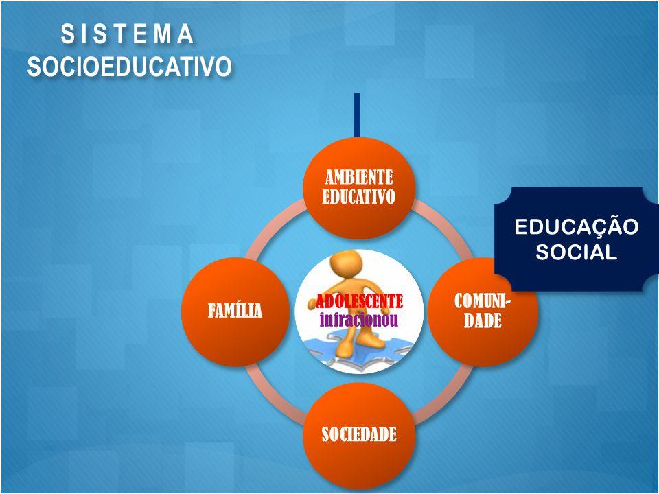EDUCAÇÃO SOCIAL CONVÍVIO SOCIAL EXERC.