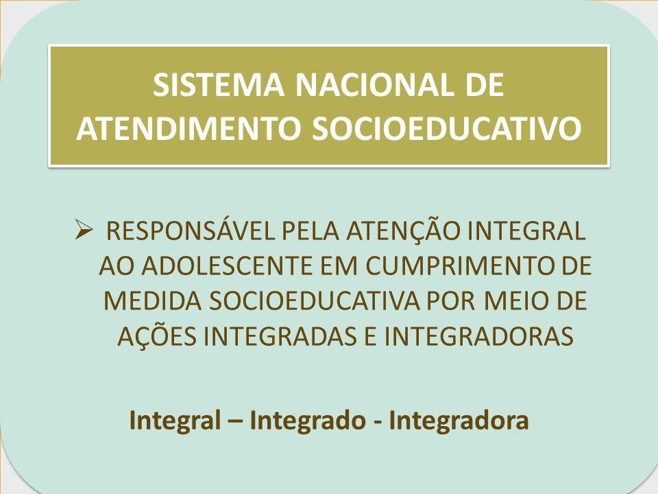 SISTEMA NACIONAL DE ATENDIMENTO SOCIOEDUCATIVO  REGULAMENTA A EXECUÇÃO DAS MEDIDAS SOCIOEDUCATIVAS  Coordenado pela União,  Integrado pelos Sistemas Estaduais, Distrital e Municipais  Organizados e articulados pelo PLANO DECENAL DO SINASE
