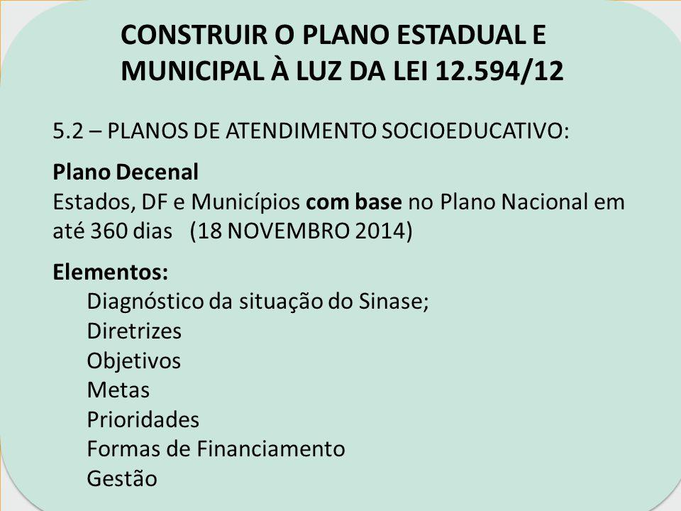 UNIÃO ESTADO MUNICÍPIO ADOLESCENT E SEGURANÇA MINISTÉRIO PÚBLICO JUDICIÁRIODEFENSORIA SOCIOEDU- CATIVO Ass.